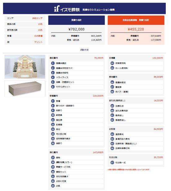 「浜松エリア」で下記の一番安い設定で費用・見積もりシミュレーション