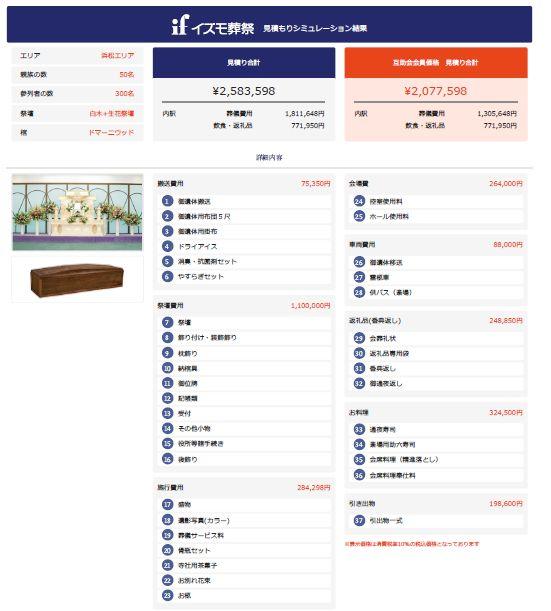 「浜松エリア」で下記の「一番高い設定」で費用・見積もりシミュレーション